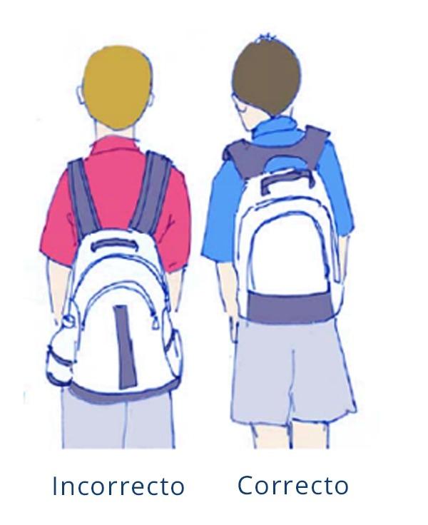 Recomendaciones para el uso correcto de las mochilas escolares